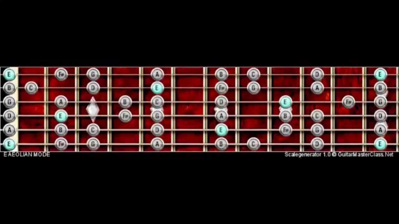 learn how to play guitar online for free with videos